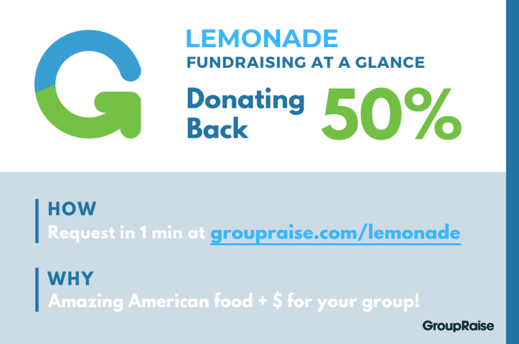 Infographic: Lemonade fundraising at a glance