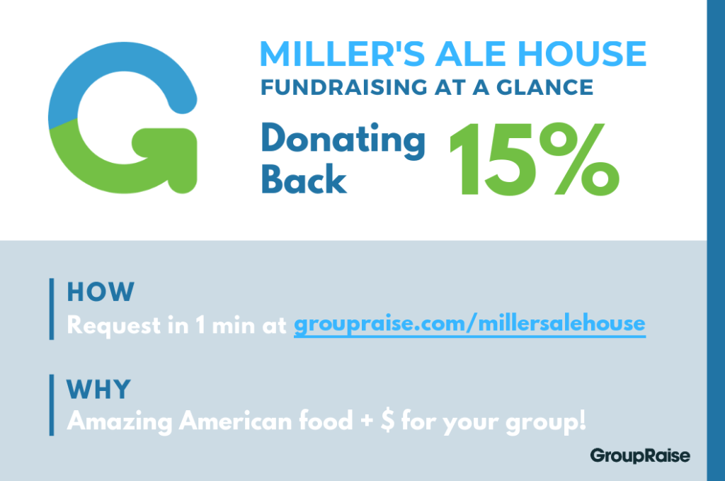 Infographic: Miller's Ale House fundraising at a glance
