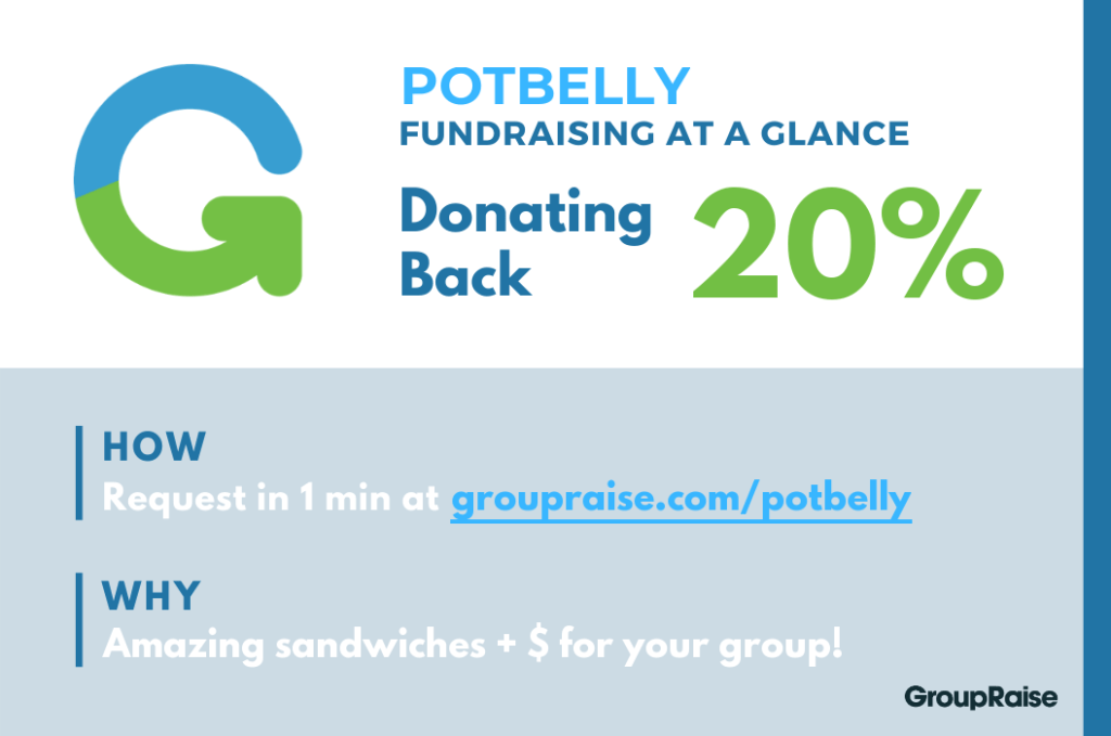 Infographic: Potbelly fundraising at a glance