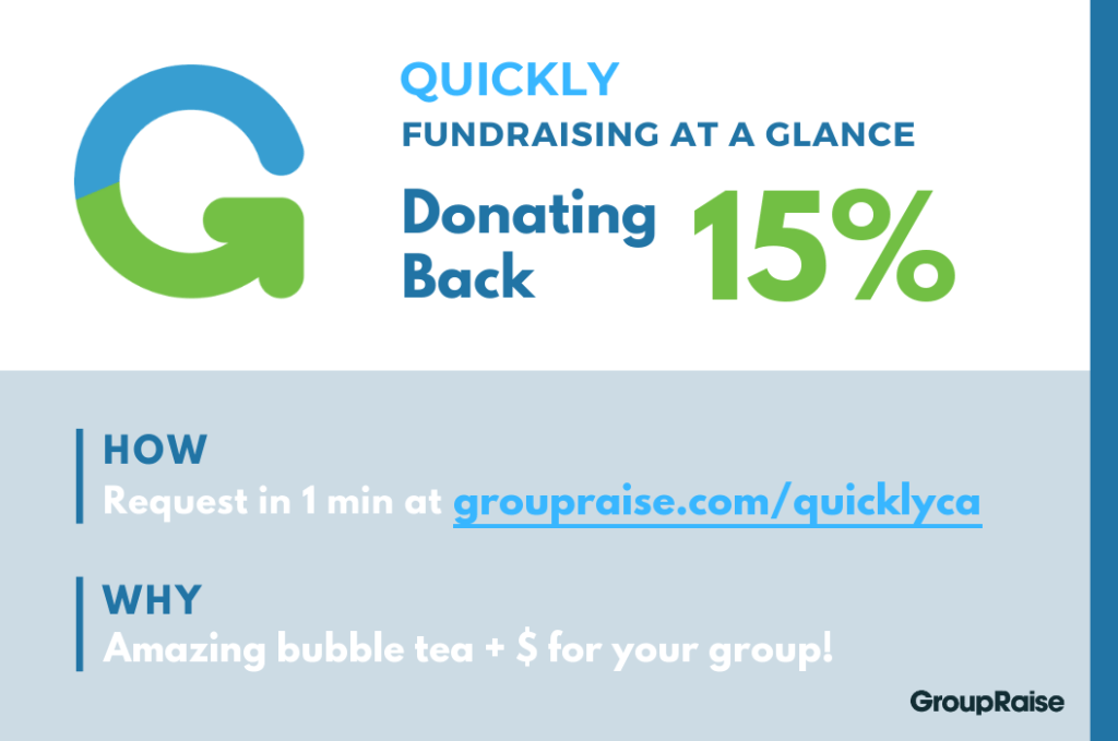 Infographic: Quickly fundraising at a glance
