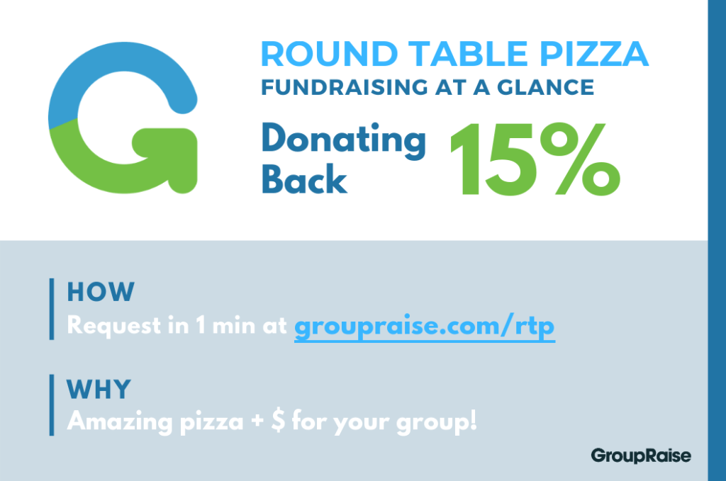 Infographic: Round Table Pizza fundraising at a glance