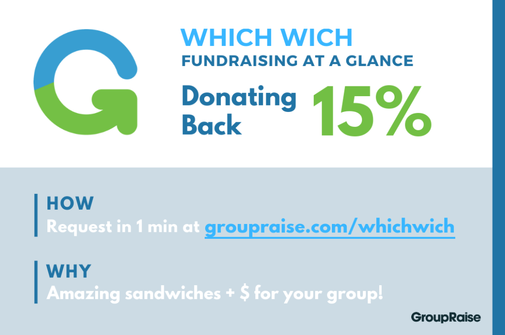 Infographic: Which Wich fundraising at a glance