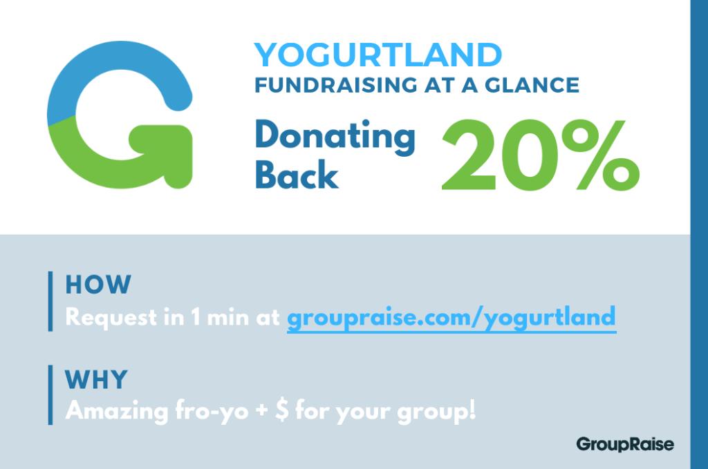 Infographic: YogurtLand fundraising at a glance