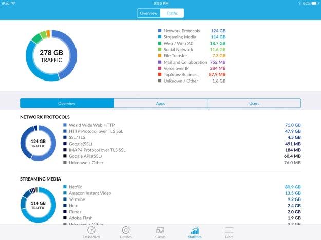UniFi iPad App