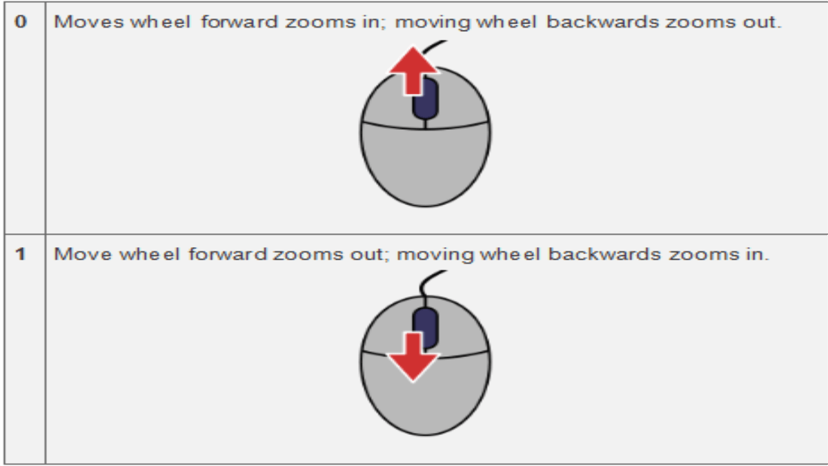 Can the zoom direction be changed?