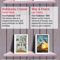 12 Books to Read Before You Die - Guest Post