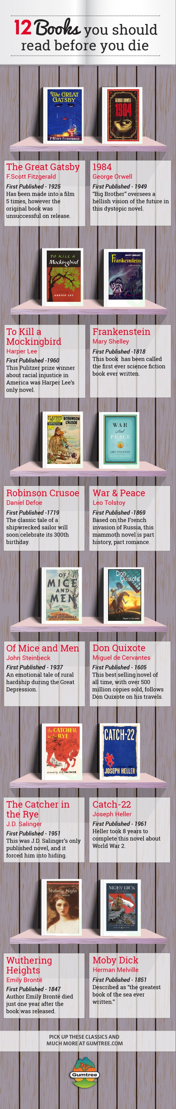 A Gumtree graphic - 12 books to read before you die