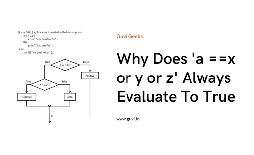 Why Does 'a ==x or y or z' Always Evaluate To True