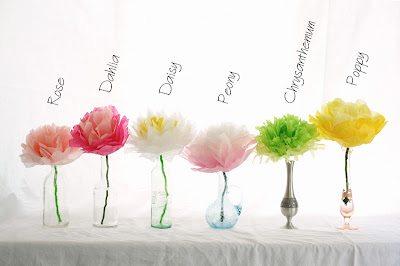 Diy Fleurs En Papier De Soie Happy Chantilly