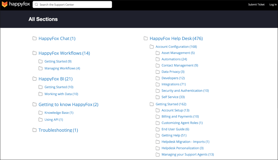HappyFox knowledge base categorized into different products and services