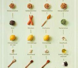 Hummus op vier manieren