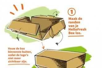 Stappenplan voor de kids: creatief met de box