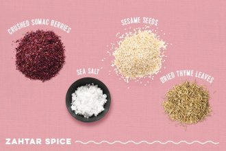 Spice of the Month: Zahtar