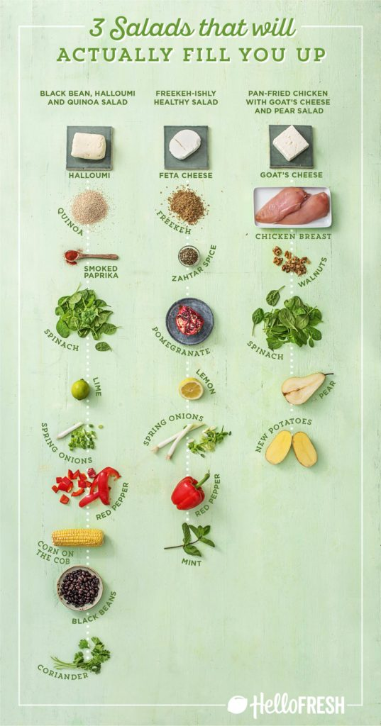 Filling Salads