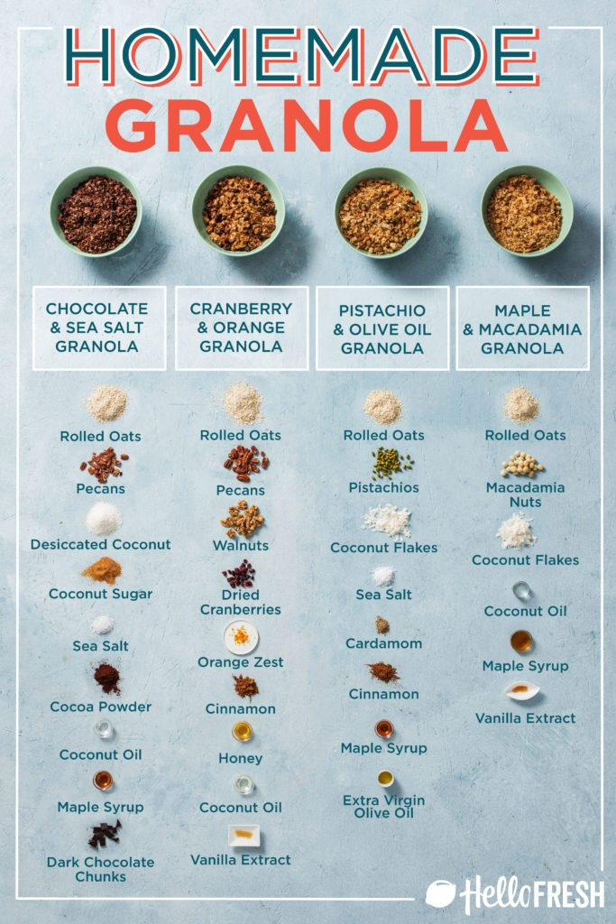 homade granola