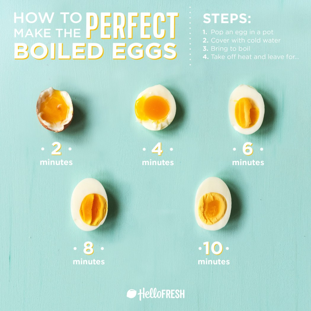 how to boil the perfect egg