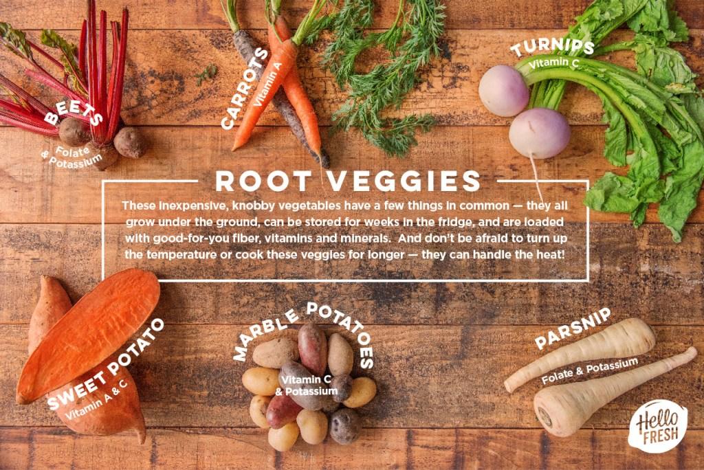 list of root vegetables-US-HelloFresh-infographic