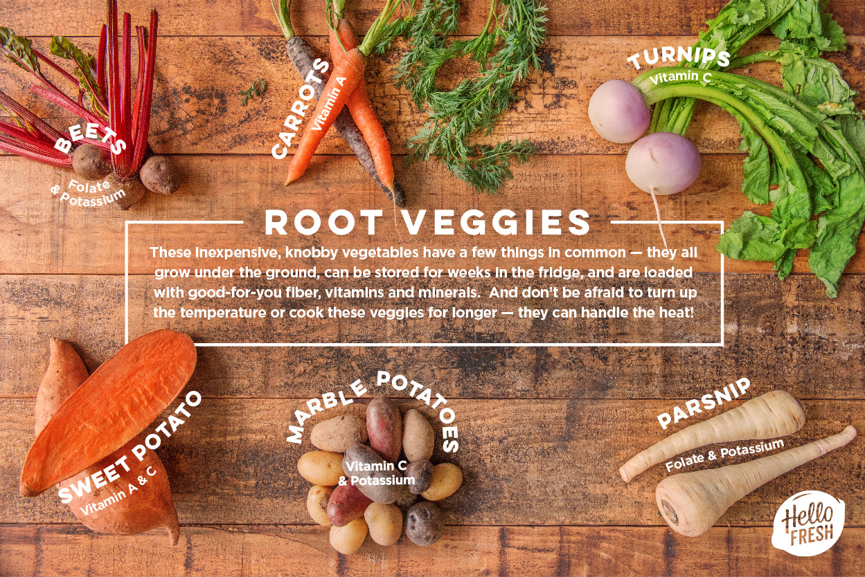 List Of Root Vegetables The Fresh Times