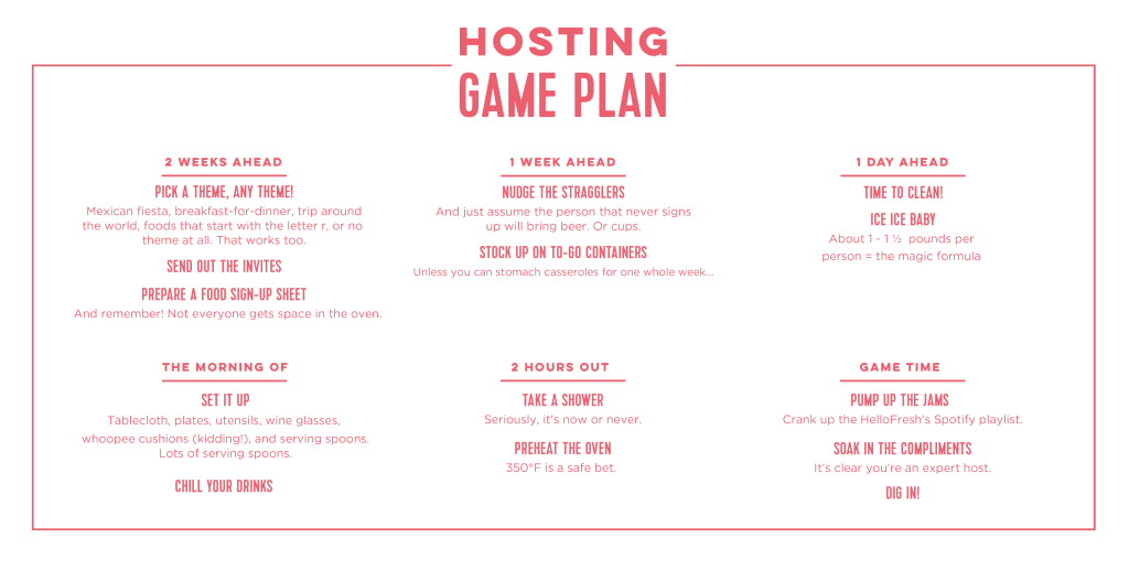 easy potluck recipes-hosting-game-plan-infographic-HelloFresh