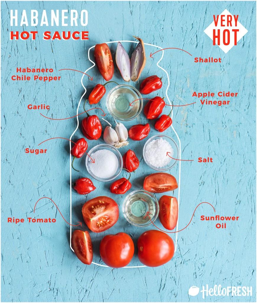 how to make hot sauce-habanero-recipe-infographic-HelloFresh