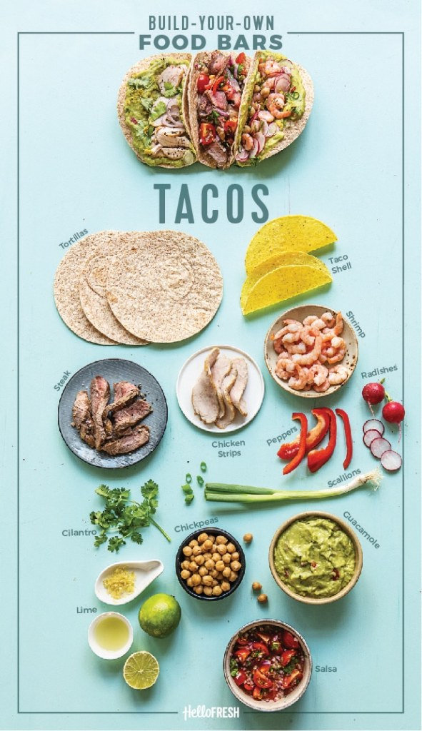 taco-food bar-HelloFresh-infographic