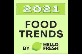 8 Food Trends You're Going To See In 2021