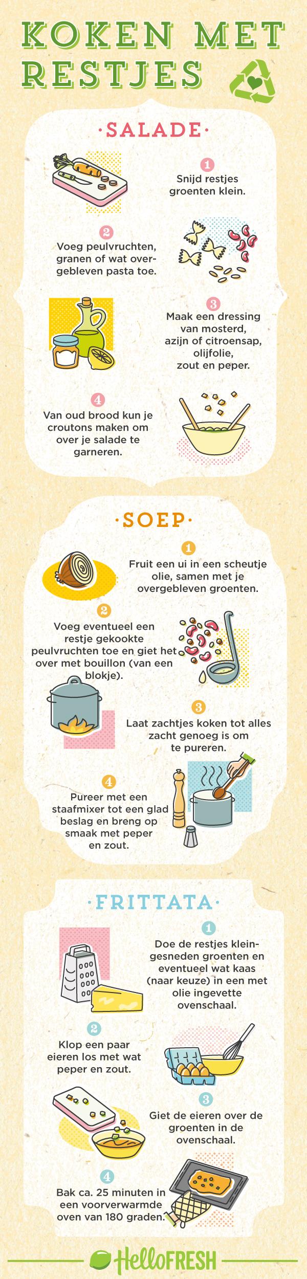 infographic koken met restjes
