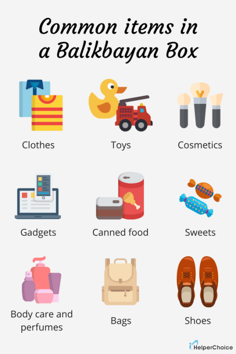 Common items in a Balikbayan Box