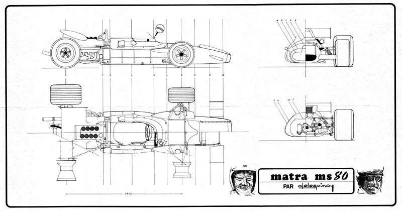 Heller Matra MS80