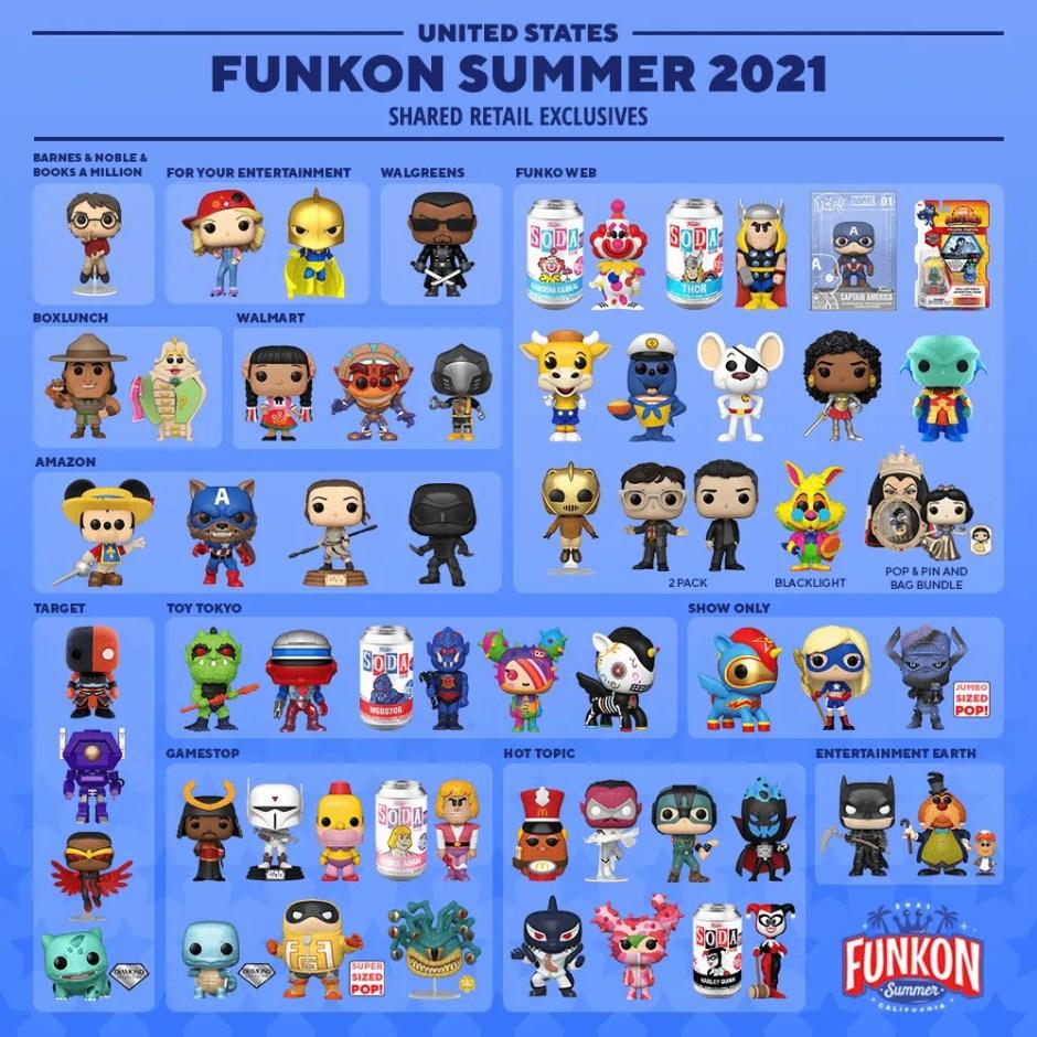 FunKon 2021