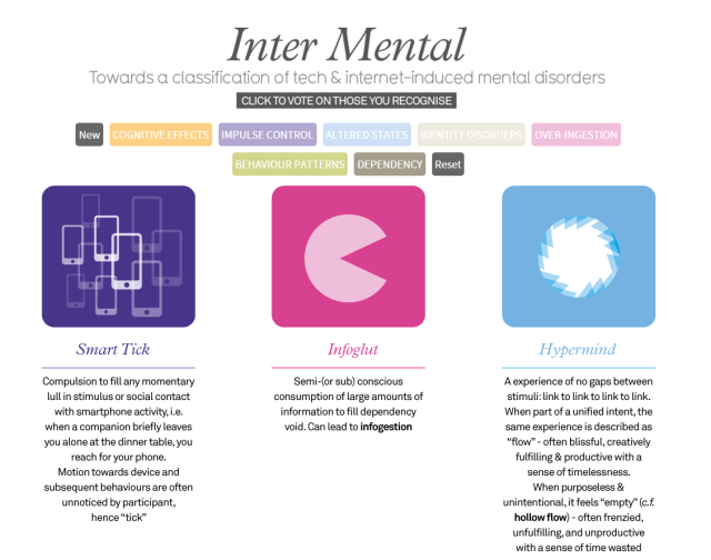 Inter Mental: Towards a Classification of Tech & Internet-Induced Mental Disorders. David McCandless 2015.