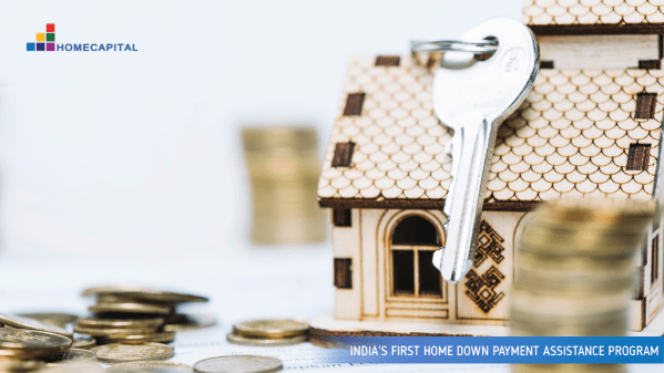 Chapter 1: Home buying decision