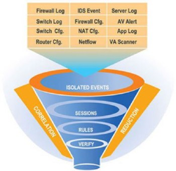 Log-Management-Diagram