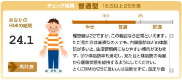 bmi値24.1