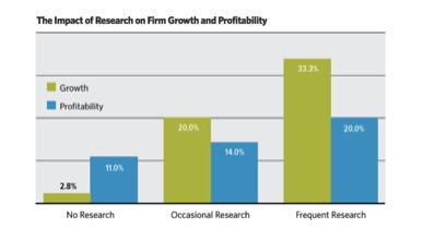 psychology of social media marketing