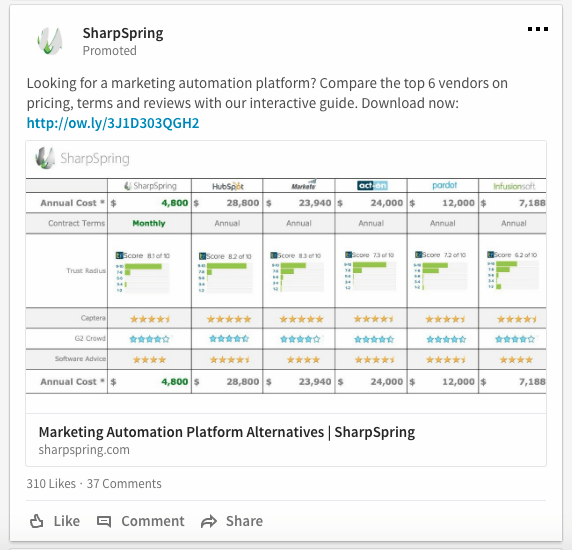 Example of a promoted post from Sharp Spring