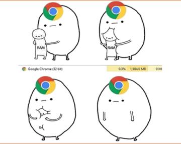 Consumo De RAM En Google Chrome
