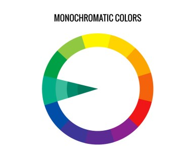 """""""Color"""" as a Visual element of Graphic design?, Hostripples Web Hosting"""