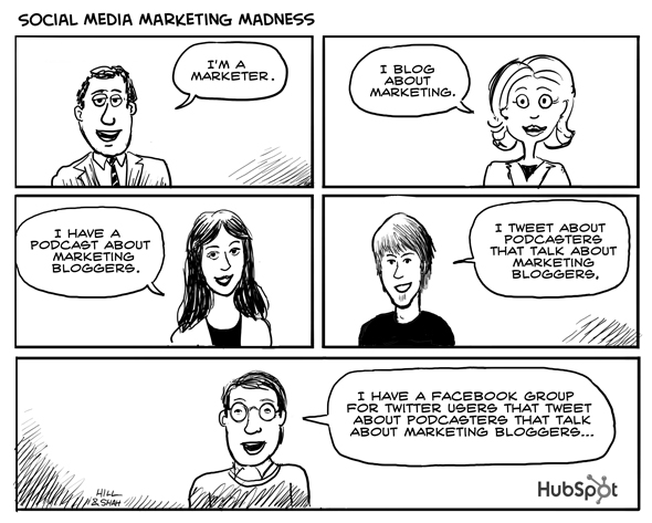https://i2.wp.com/blog.hubspot.com/Portals/249/images//HubSpot-Social-media-marketing-madness-cartoo.jpg