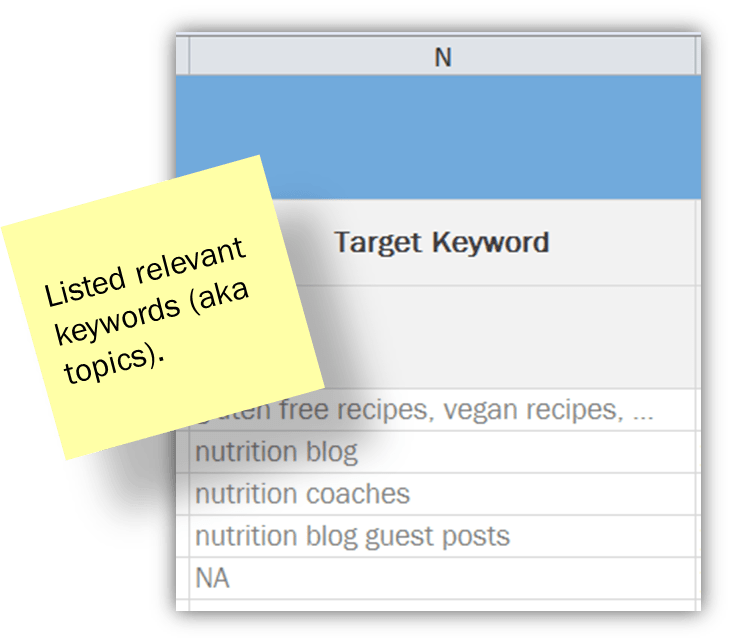 keep track of target keywords as you optimize
