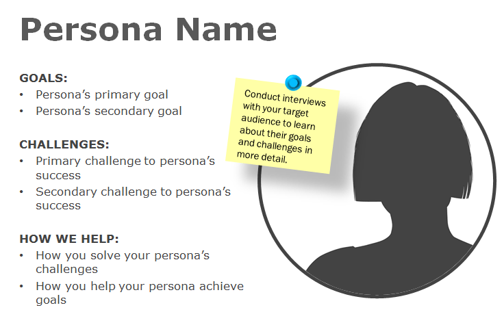 persona research questions