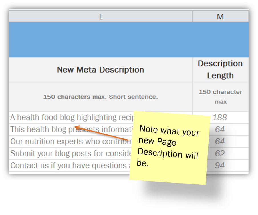 plan for new page descriptions in seo template