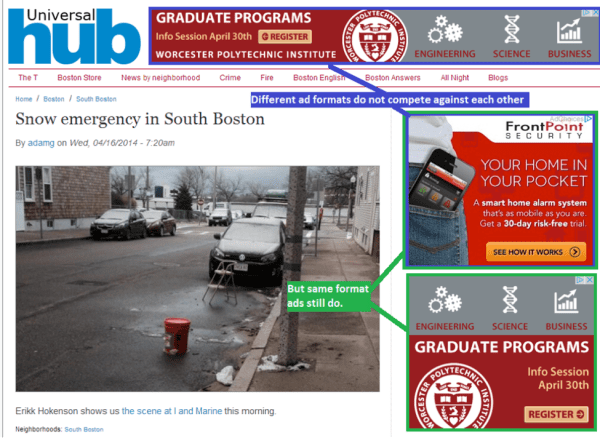 example webpage with multiple display ads: shows that different ad formats do not compete against each other but same format ads still do