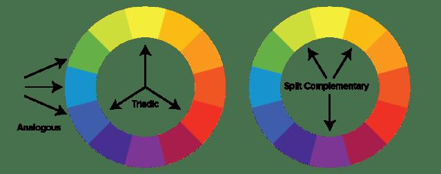 split-complementary-analogous-triadic