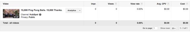 il video-branding-metrics.png