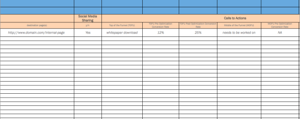 on-page seo template in excel with URL, social media details, and calls to action