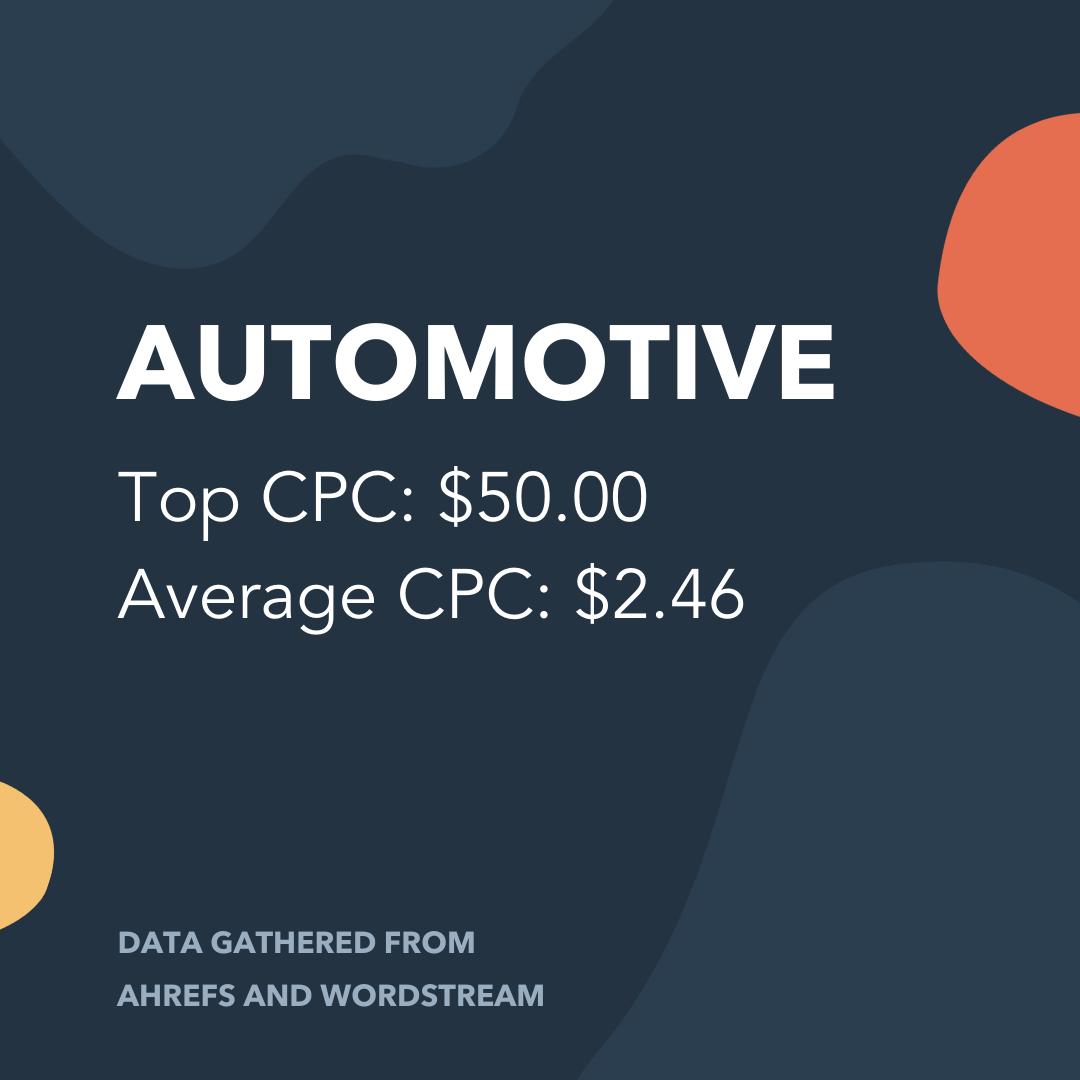Automotive CPC