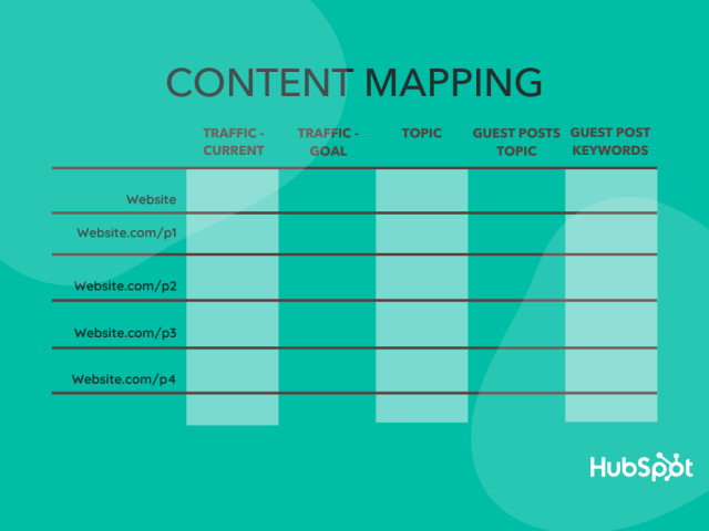 Content Mapping for Guest Blogging