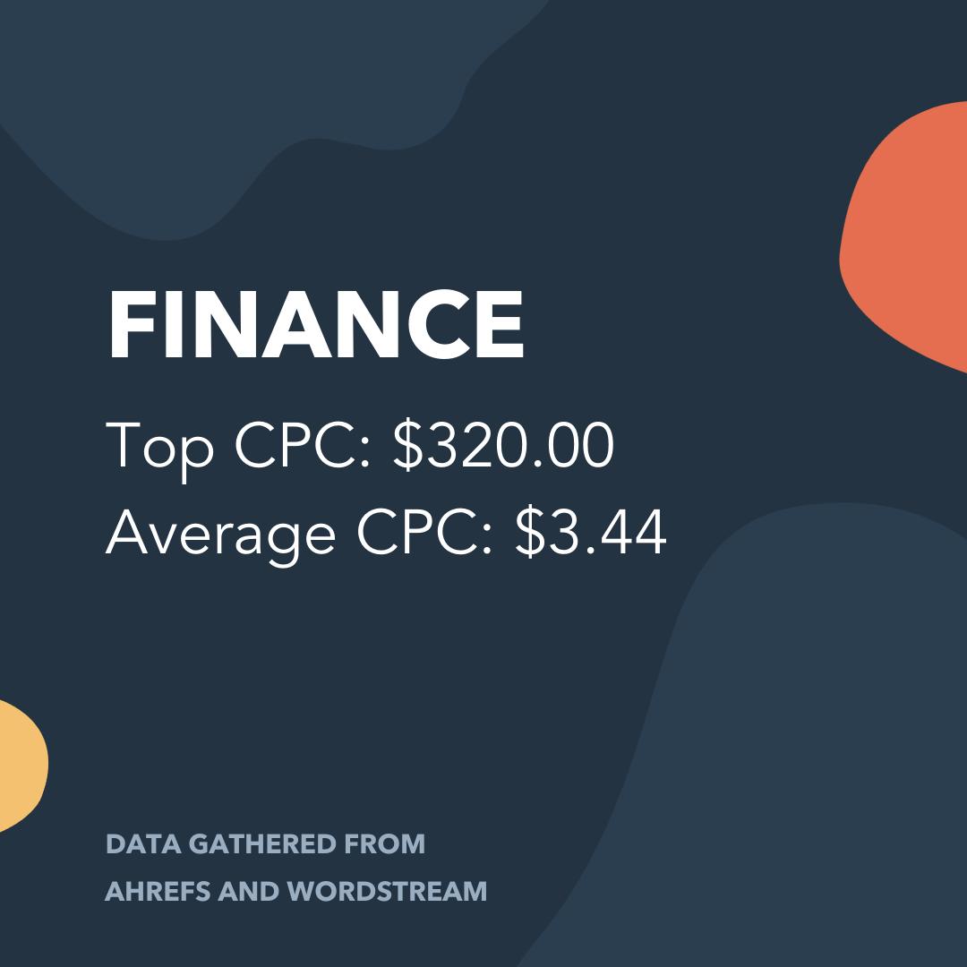 Finance CPC