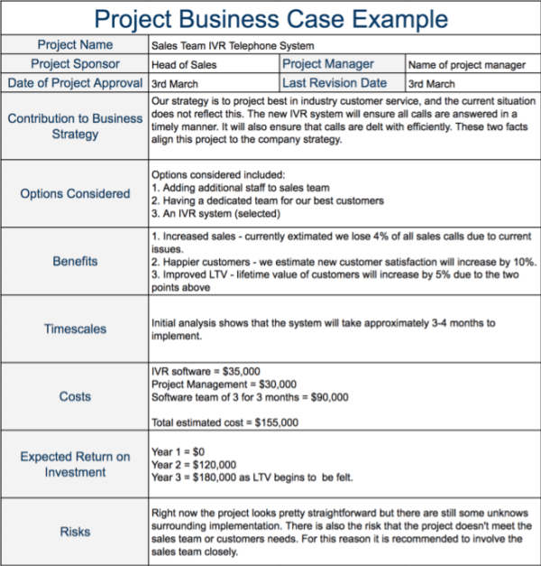A business case example.